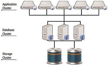 Mô hình hệ thống chạy song hành nhiều lớp Hyperlogy đã từng triển khai.